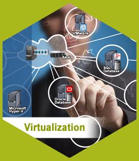 مجازی سازی و کلاسترینگ - Virtualization and Clustring